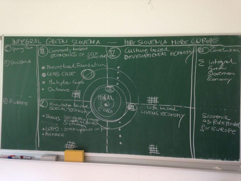 Integral Green Slovenia 2014  Workshop Impression