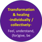 Spirituality Capitalism Drescher - Transformation and Healing 2
