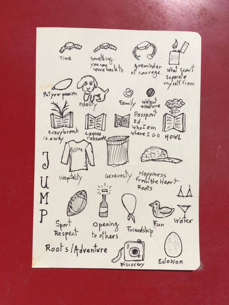 2017 04 10 ID Course Drawing by Victor Morgan of Student Symbols