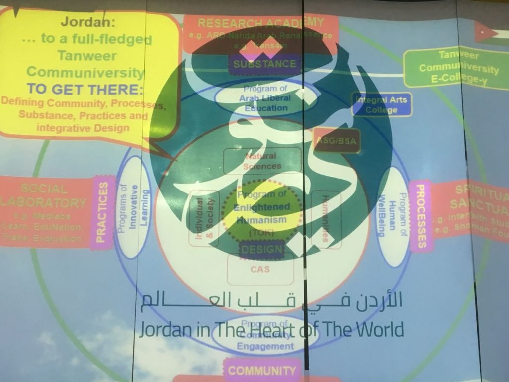 2018 05 09 Jordan Tanweer Overview Slide Tanweer Logo