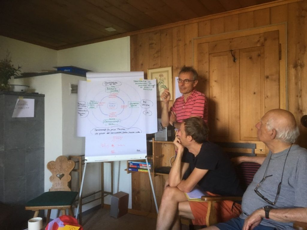 2018 06 18 Switzerland Beatenberg Education Retreat Group Work Thomas Schuepbach 1