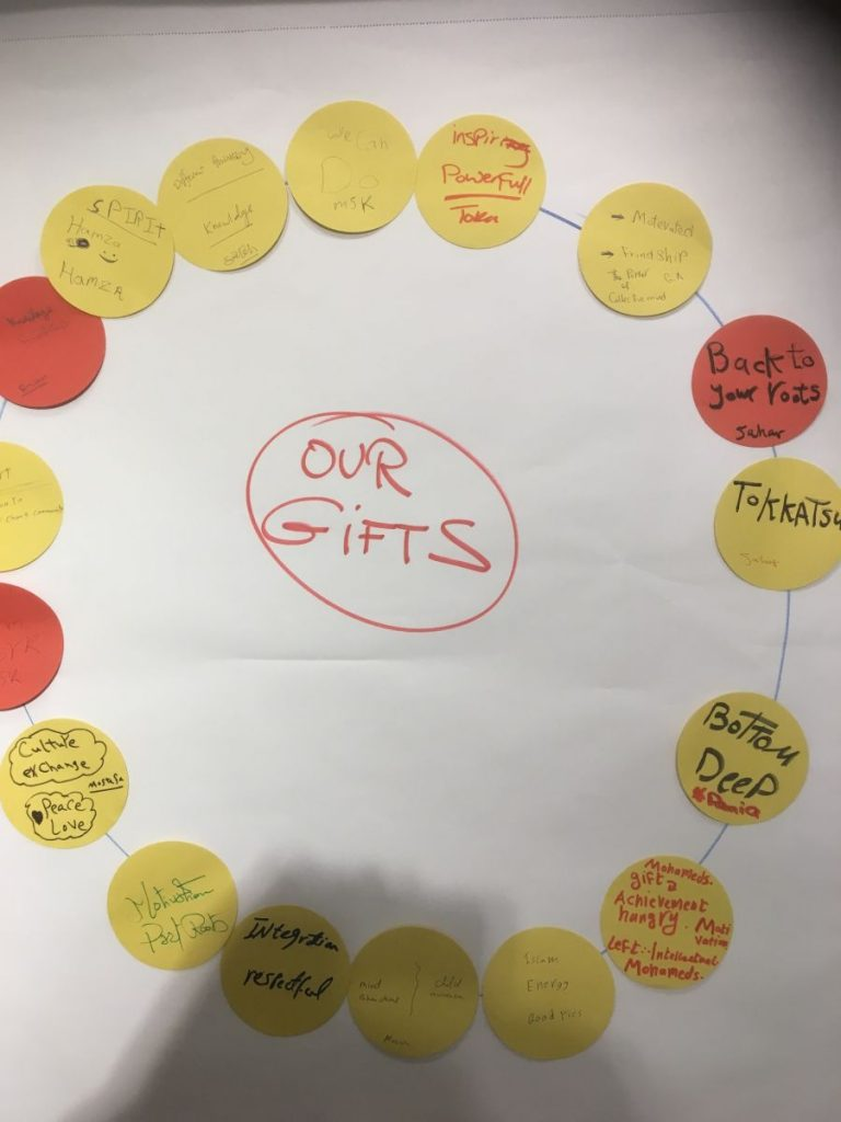 2018 10 20 Cairo Goethe Tahrir Workshop Participants Gifts Flipchart