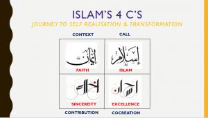 The 4 C of Islam
