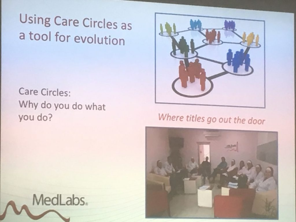 2018 06 26 Amman Manar Nimer Medlabs Community VIVA Care Circles